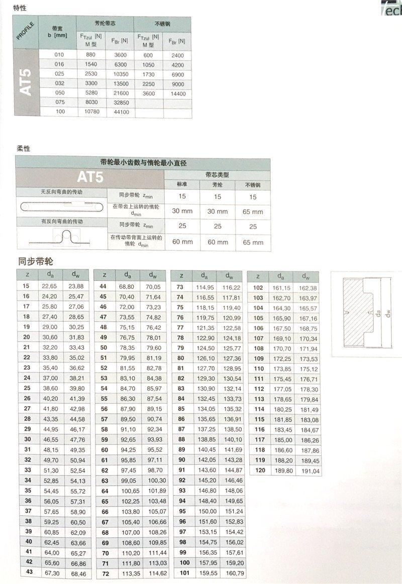 AT51 (3)