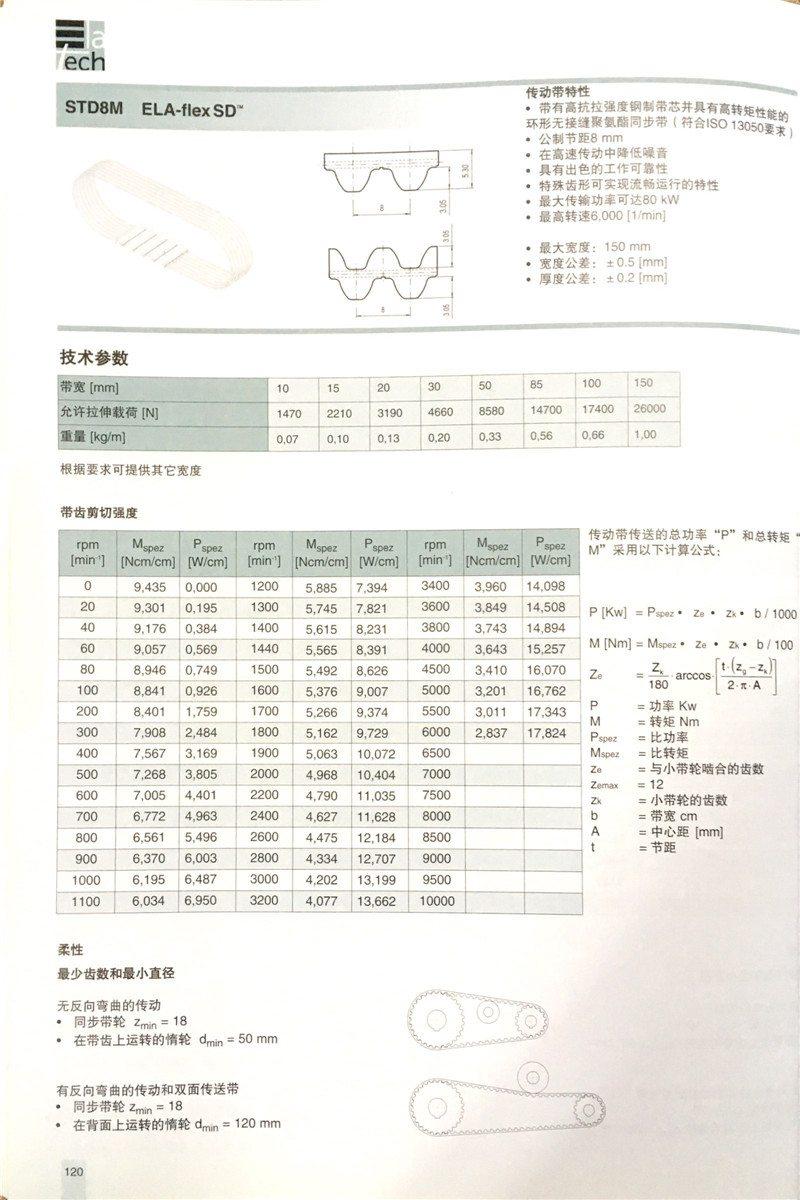 STD8M参数0